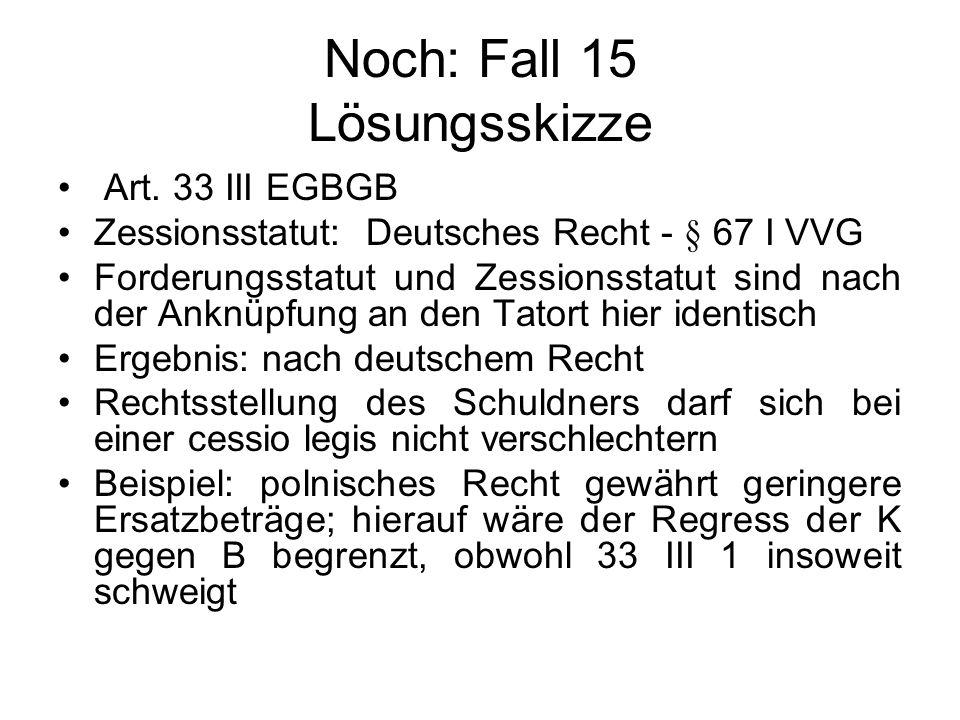 Noch: Fall 15 Lösungsskizze Art. 33 III EGBGB Zessionsstatut: Deutsches Recht - § 67 I VVG Forderungsstatut und Zessionsstatut sind nach der Anknüpfun