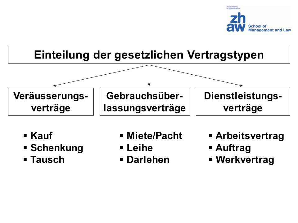 Einteilung der gesetzlichen Vertragstypen Veräusserungs- verträge Gebrauchsüber- lassungsverträge Dienstleistungs- verträge Kauf Schenkung Tausch Miet