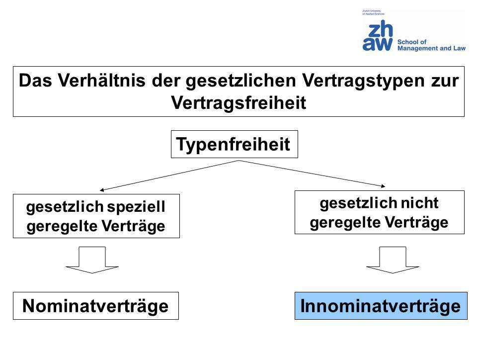 Arten von Innominatverträgen Gemischte VerträgeVerträge sui generis Einheitliche Verträge, in denen Bestandteile verschiedener gesetzlicher Vertragstypen kombiniert werden.