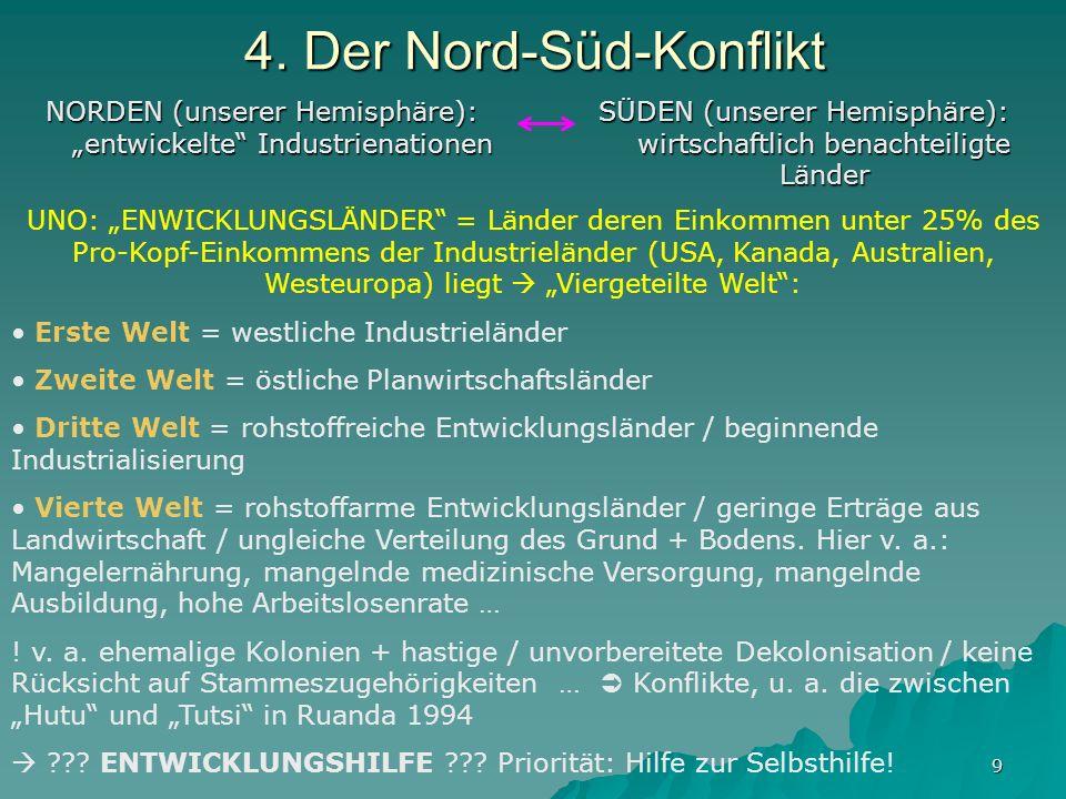 9 4. Der Nord-Süd-Konflikt NORDEN (unserer Hemisphäre): entwickelte Industrienationen SÜDEN (unserer Hemisphäre): wirtschaftlich benachteiligte Länder