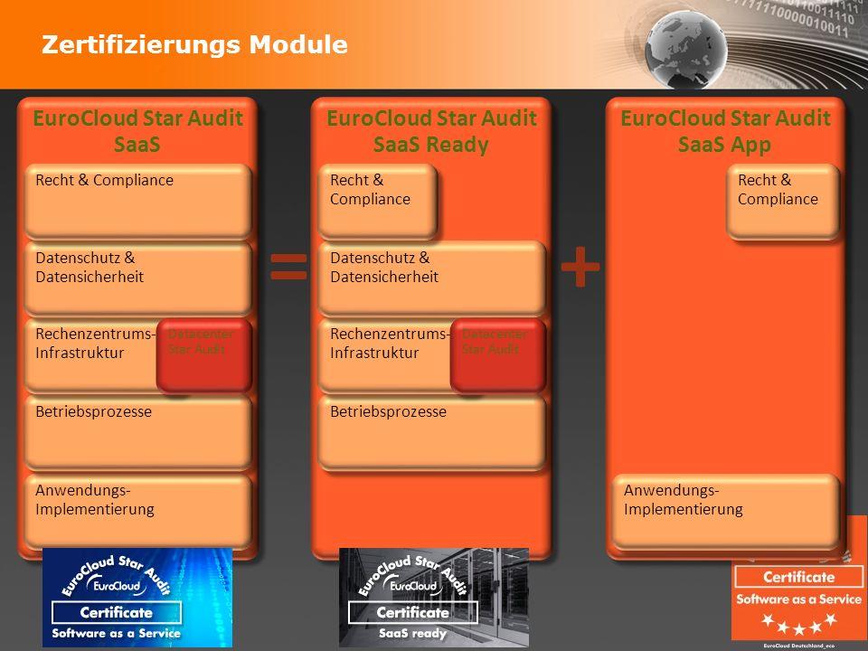 Zertifizierungs Module EuroCloud Star Audit SaaS Anwendungs- Implementierung Betriebsprozesse Rechenzentrums- Infrastruktur Datenschutz & Datensicherh
