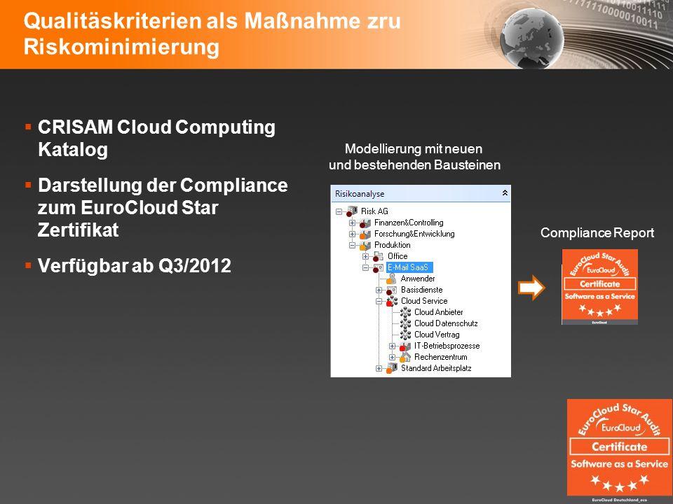 CRISAM Cloud Computing Katalog Darstellung der Compliance zum EuroCloud Star Zertifikat Verfügbar ab Q3/2012 Qualitäskriterien als Maßnahme zru Riskominimierung Compliance Report Modellierung mit neuen und bestehenden Bausteinen