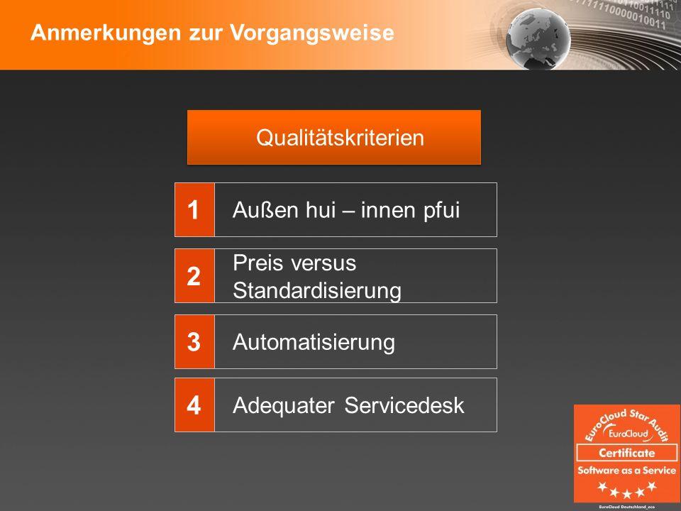 Außen hui – innen pfui 1 Preis versus Standardisierung 2 Automatisierung 3 Qualitätskriterien Anmerkungen zur Vorgangsweise Adequater Servicedesk 4