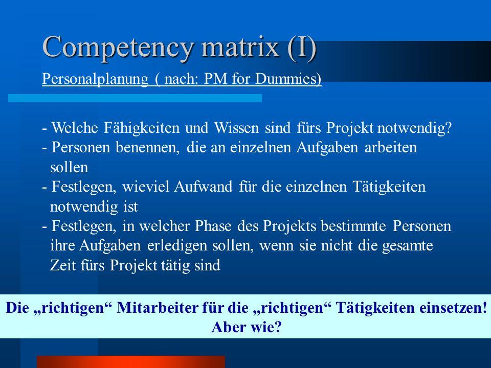 Competency matrix (I) Personalplanung ( nach: PM for Dummies) - Welche Fähigkeiten und Wissen sind fürs Projekt notwendig? - Personen benennen, die an