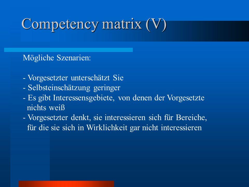 Competency matrix (V) Mögliche Szenarien: - Vorgesetzter unterschätzt Sie - Selbsteinschätzung geringer - Es gibt Interessensgebiete, von denen der Vo