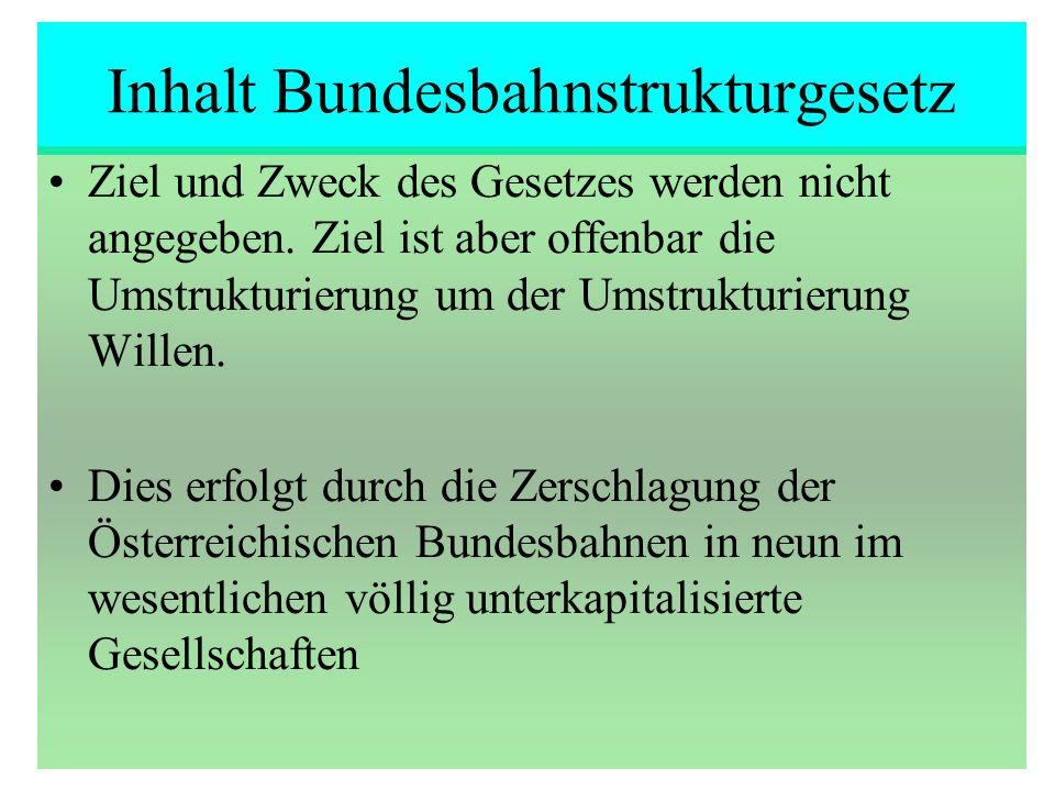 Inhalt Bundesbahnstrukturgesetz Ziel und Zweck des Gesetzes werden nicht angegeben. Ziel ist aber offenbar die Umstrukturierung um der Umstrukturierun
