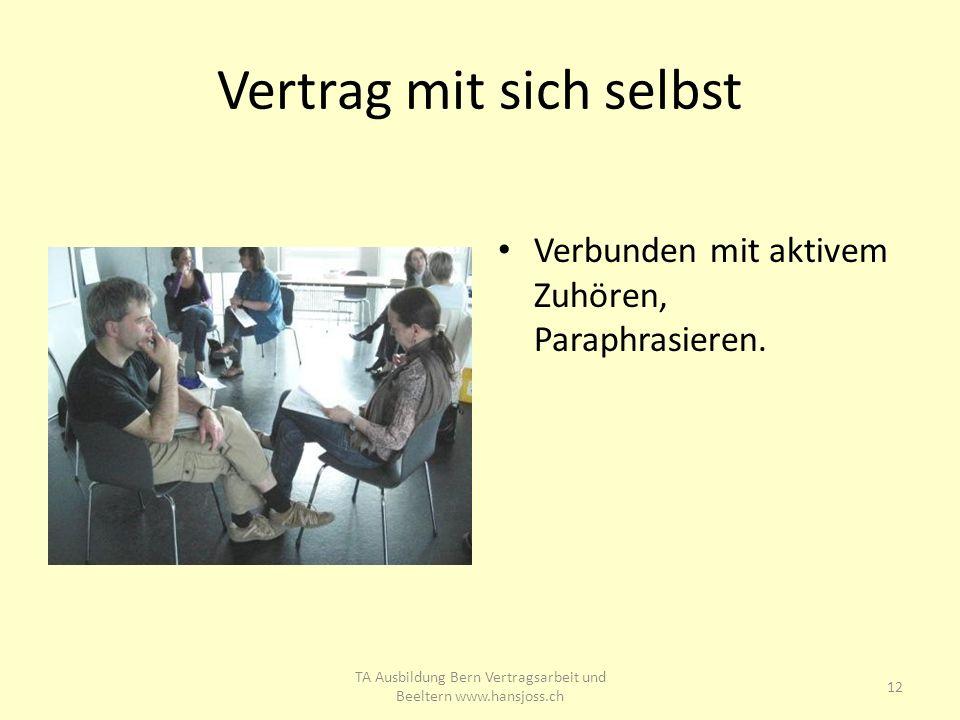 Vertrag mit sich selbst Verbunden mit aktivem Zuhören, Paraphrasieren. 12 TA Ausbildung Bern Vertragsarbeit und Beeltern www.hansjoss.ch