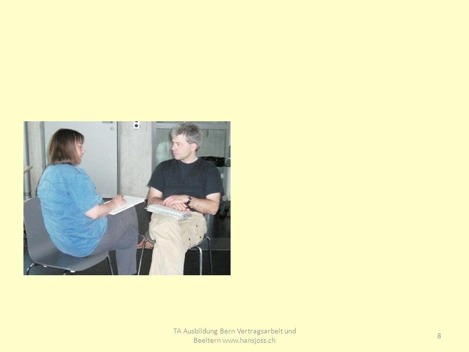 Vertrag mit sich selbst 9 TA Ausbildung Bern Vertragsarbeit und Beeltern www.hansjoss.ch
