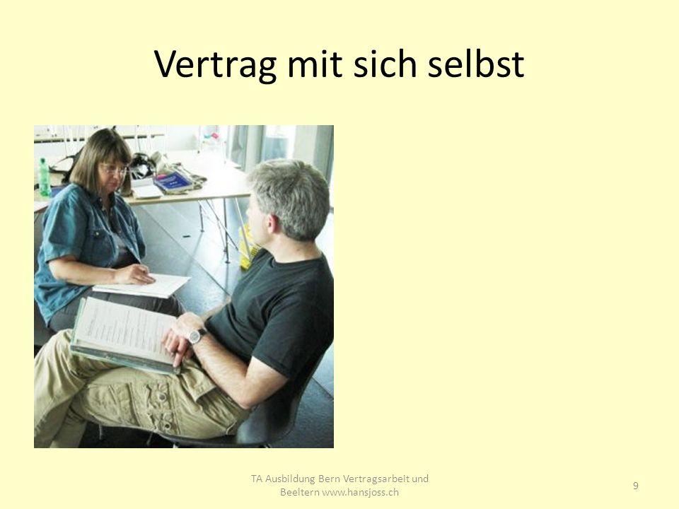 Vertrag mit sich selbst 10 TA Ausbildung Bern Vertragsarbeit und Beeltern www.hansjoss.ch