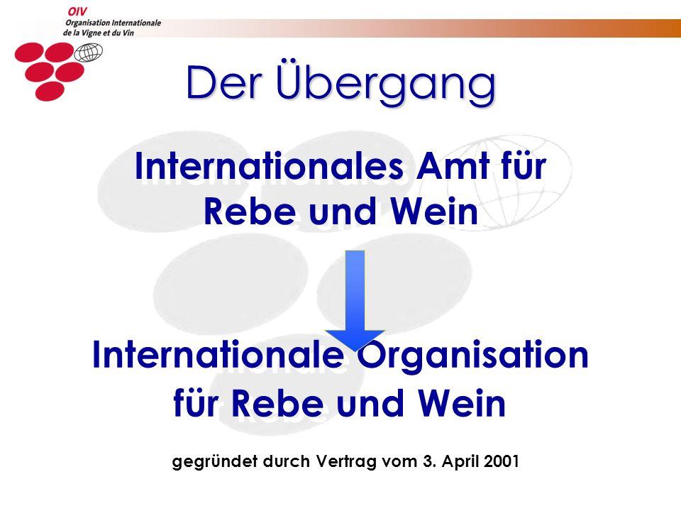 Der Übergang Internationales Amt für Rebe und Wein Internationale Organisation für Rebe und Wein gegründet durch Vertrag vom 3. April 2001