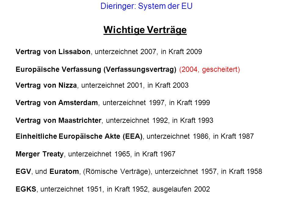 Dieringer: System der EU Wichtige Verträge Vertrag von Lissabon, unterzeichnet 2007, in Kraft 2009 Europäische Verfassung (Verfassungsvertrag) (2004,