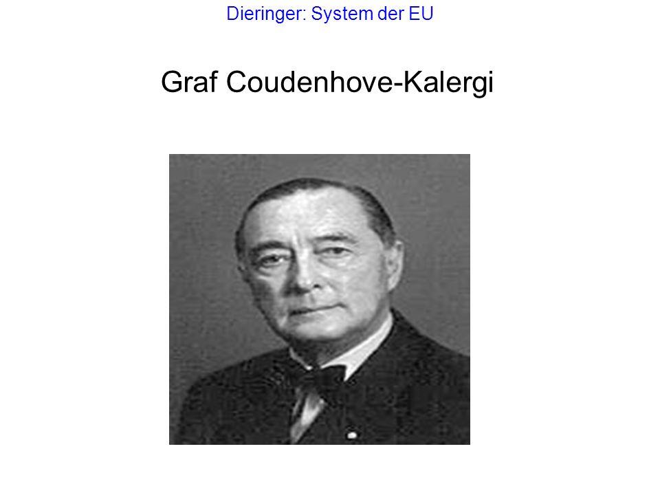 Dieringer: System der EU Graf Coudenhove-Kalergi