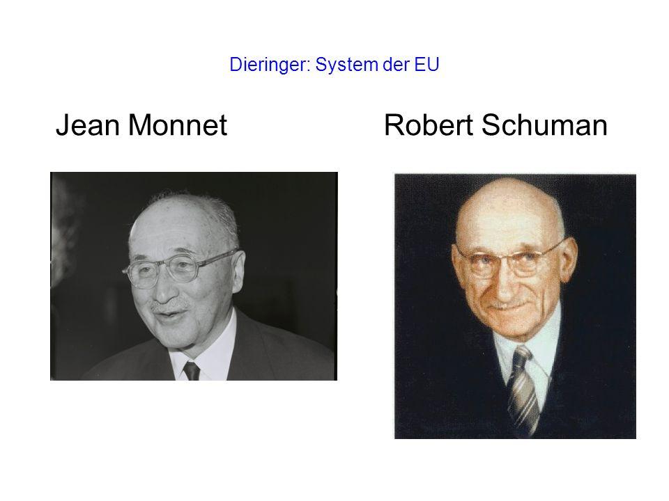 Dieringer: System der EU Jean Monnet Robert Schuman