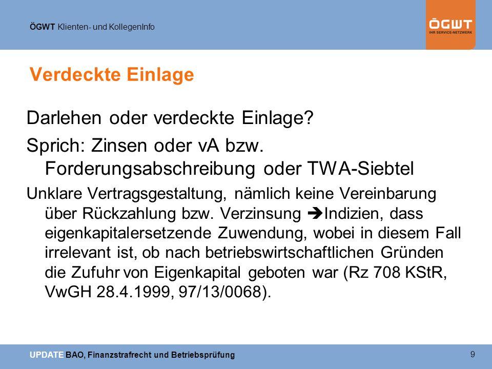 ÖGWT Klienten- und KollegenInfo UPDATE BAO, Finanzstrafrecht und Betriebsprüfung Verdeckte Einlage Bei Darlehen durch Gesellschafter an KapGes bewirkt eine nicht fremdübliche Vertragsgestaltung: keine Besicherung abgegebene Nachrangigkeitserklärung fehlende Schriftlichkeit nur später verfasste Aktennotiz, dass Rückzahlung erst nach drei Jahren verzinst werden soll die Behandlung als verdecktes Stammkapital (VwGH 14.12.2000, 95/15/0127).