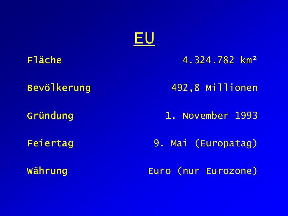 EU Fläche 4.324.782 km² Bevölkerung 492,8 Millionen Gründung 1.