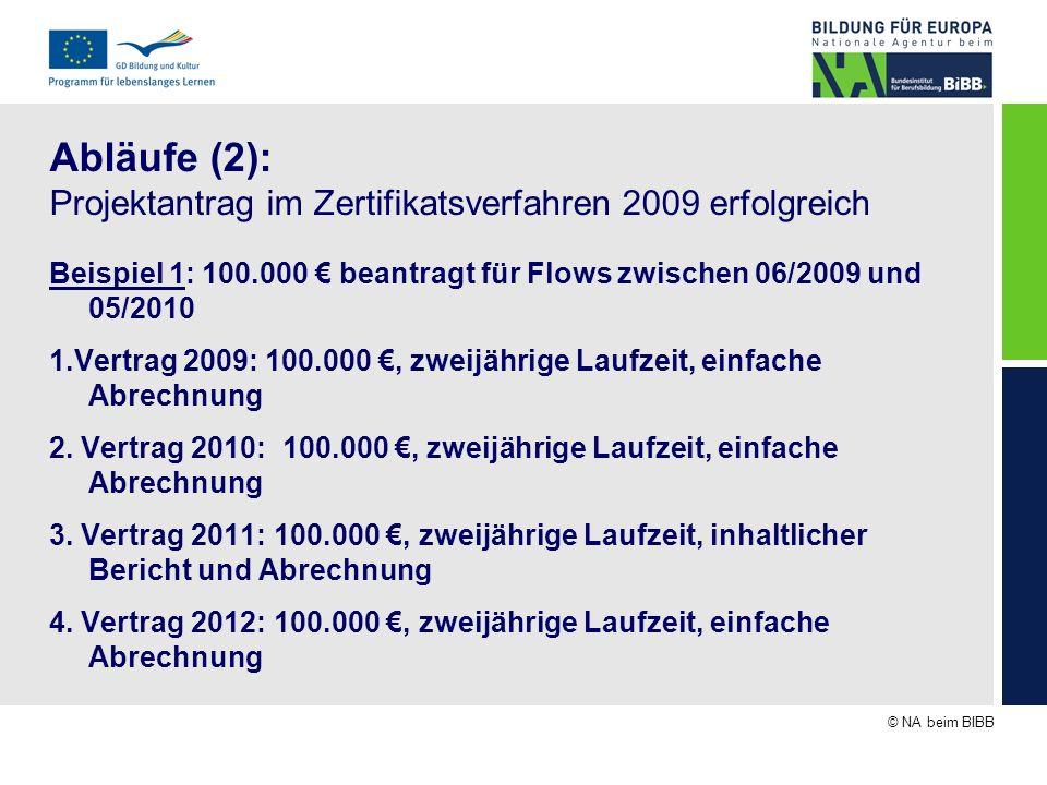 © NA beim BIBB Abläufe (2): Projektantrag im Zertifikatsverfahren 2009 erfolgreich Beispiel 1: 100.000 beantragt für Flows zwischen 06/2009 und 05/201