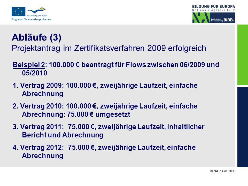 © NA beim BIBB Abläufe (3) Projektantrag im Zertifikatsverfahren 2009 erfolgreich Beispiel 2: 100.000 beantragt für Flows zwischen 06/2009 und 05/2010
