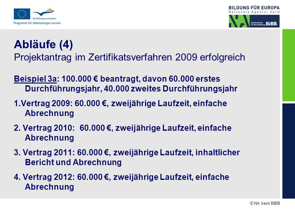 © NA beim BIBB Abläufe (4) Projektantrag im Zertifikatsverfahren 2009 erfolgreich Beispiel 3a: 100.000 beantragt, davon 60.000 erstes Durchführungsjah