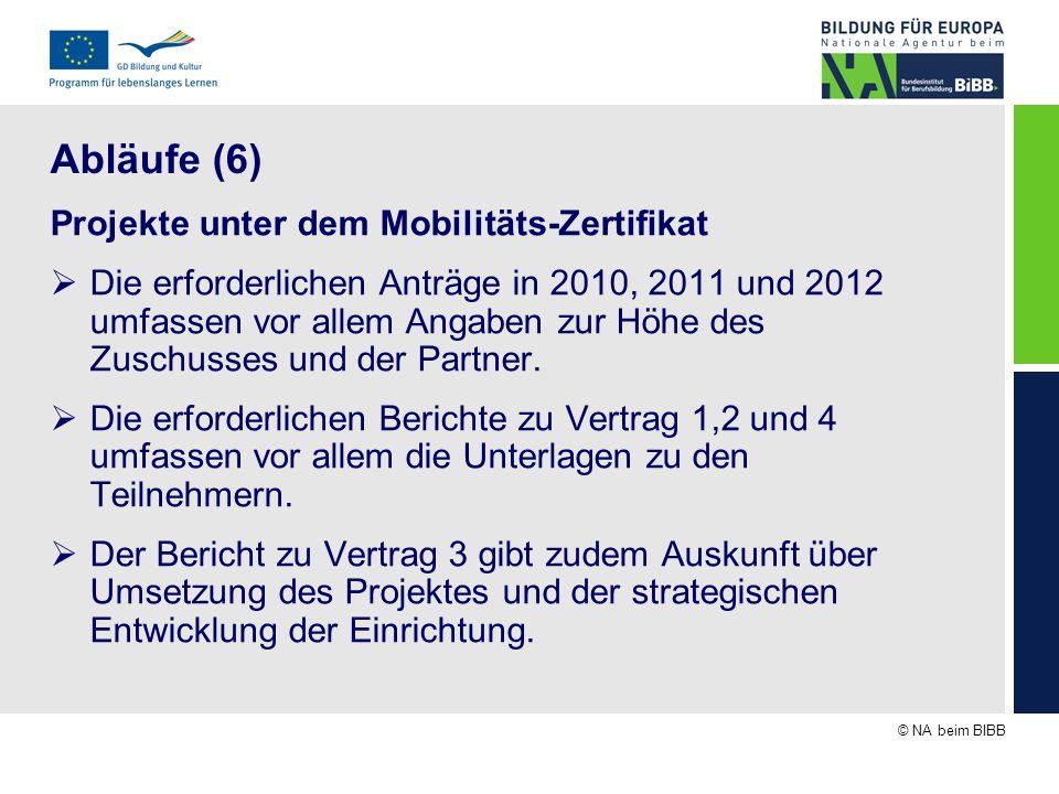© NA beim BIBB Abläufe (6) Projekte unter dem Mobilitäts-Zertifikat Die erforderlichen Anträge in 2010, 2011 und 2012 umfassen vor allem Angaben zur H