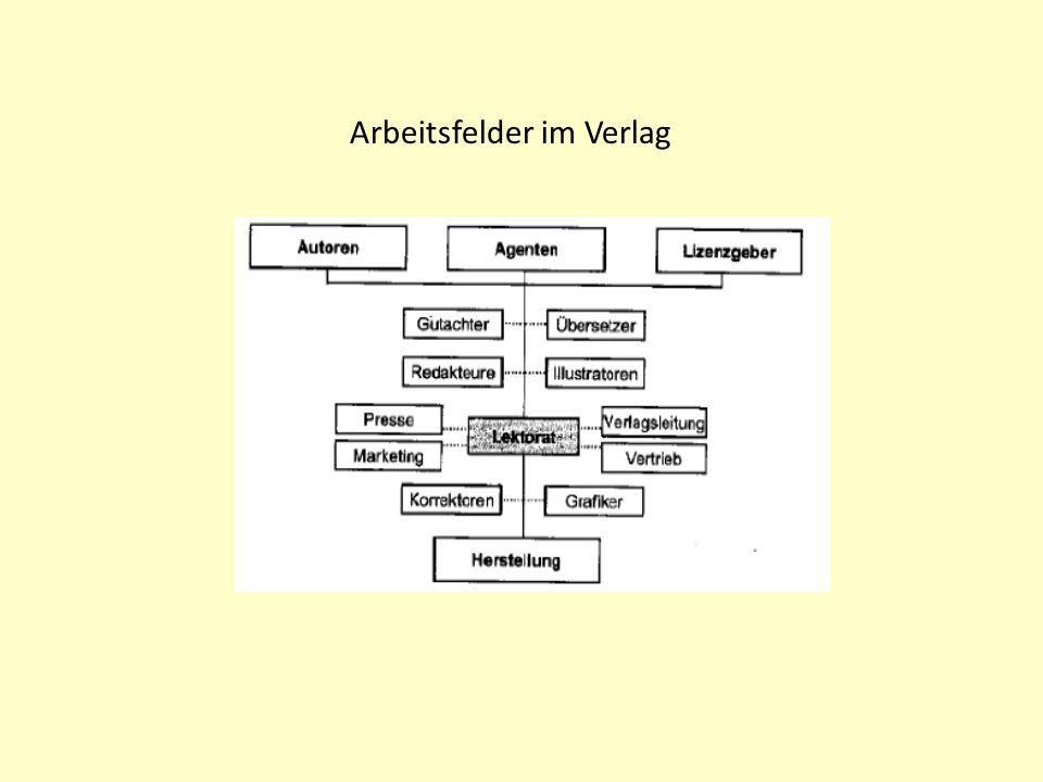 Arbeitsfelder im Verlag