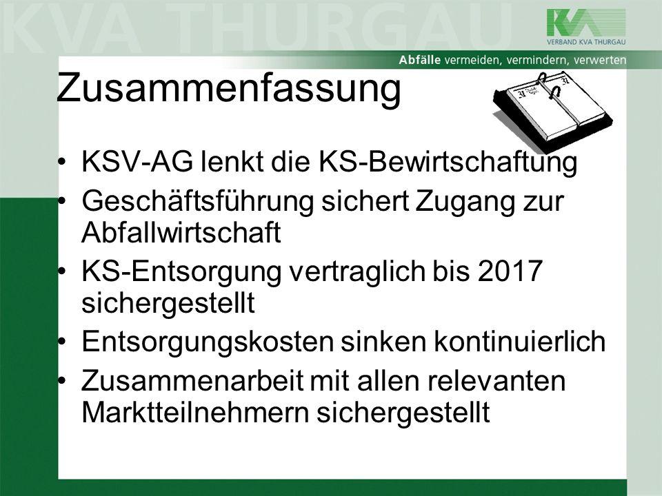 Zusammenfassung KSV-AG lenkt die KS-Bewirtschaftung Geschäftsführung sichert Zugang zur Abfallwirtschaft KS-Entsorgung vertraglich bis 2017 sichergest
