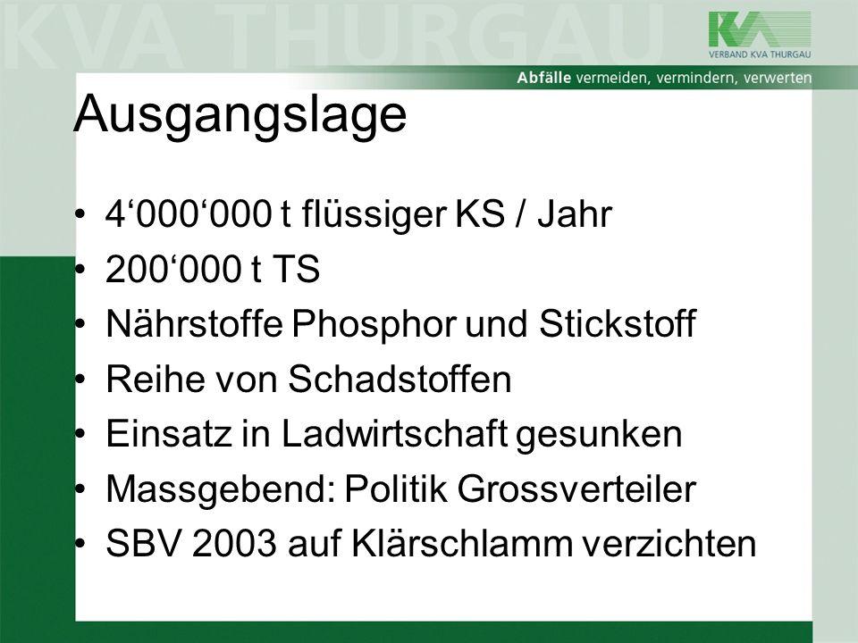 Ausgangslage 4000000 t flüssiger KS / Jahr 200000 t TS Nährstoffe Phosphor und Stickstoff Reihe von Schadstoffen Einsatz in Ladwirtschaft gesunken Mas