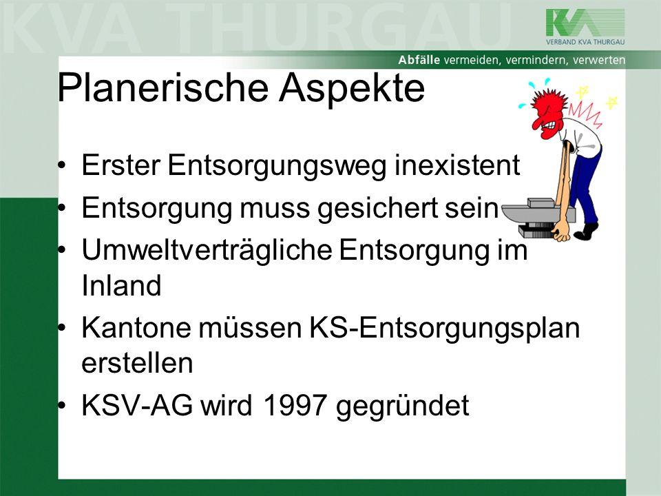 KSV-AG Aktiengesellschaft, bestehend aus 20 ARA (Kanton TG) AK-Kapital Fr.