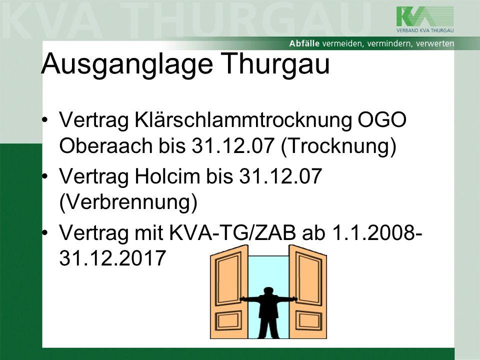Ausgangslage Thurgau KSV-AG liefert mind.20000 t/a (entwässert) KVA-TG/ZAB nimmt mind.