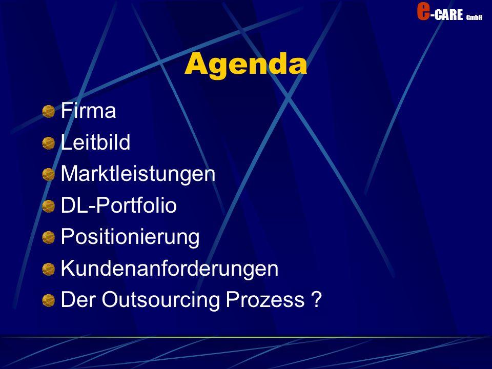 e -CARE GmbH Outsourcing Chancen und Risiken + Leistung Know-how Zugriff Klare Leistungsdefinition Klare Verantwortlichkeiten Verfügbarkeit zusätzlicher Kapazitäten höhere Professionalität - Leistung - Know-how-Verlust von Teilbereichen - Übervorteilung durch Informationsdefizite - Überwindung räumlicher Distanzen