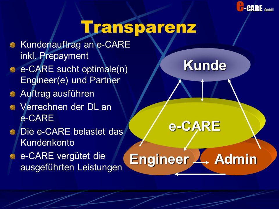 e -CARE GmbH e - Transparenz Transparente Leistungen Treue Rabatt Schneller Support Betreuung