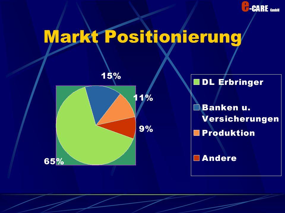 e -CARE GmbH e -CARE ihr e-Enterprise -Partner Umfassende und professionelle Lösungen nach Kundenbedürfnis Kundennutzen Investitionsschutz Sicherheit