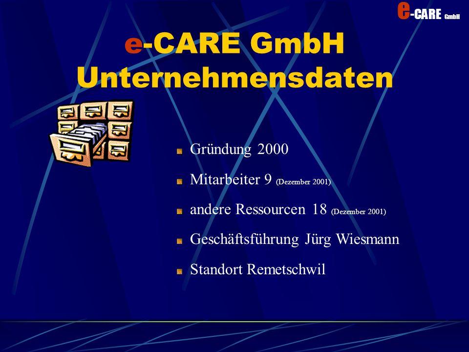 e -CARE GmbH Gründung 2000 Mitarbeiter 9 (Dezember 2001) andere Ressourcen 18 (Dezember 2001) Geschäftsführung Jürg Wiesmann Standort Remetschwil e-CARE GmbH Unternehmensdaten