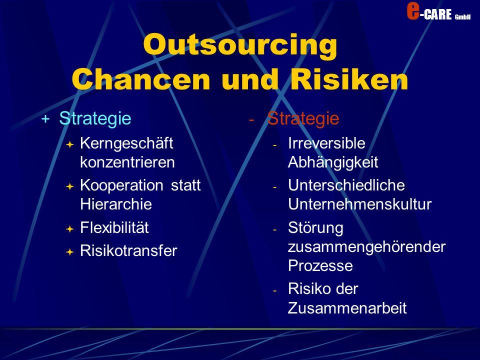 e -CARE GmbH Der Outsourcing Prozess Ist-Analyse Make or Buy Entscheidung KontaktaufnahmeAbgleicheVertragImplementierung