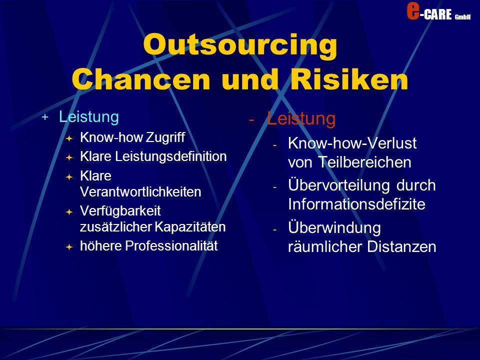 e -CARE GmbH Outsourcing Chancen und Risiken + Strategie Kerngeschäft konzentrieren Kooperation statt Hierarchie Flexibilität Risikotransfer - Strateg