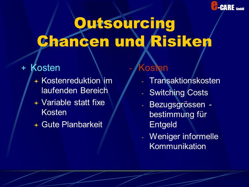 e -CARE GmbH Outsourcing Chancen und Risiken + Leistung Know-how Zugriff Klare Leistungsdefinition Klare Verantwortlichkeiten Verfügbarkeit zusätzlich