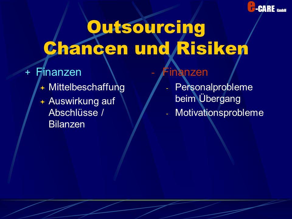 e -CARE GmbH Outsourcing Chancen und Risiken + Kosten Kostenreduktion im laufenden Bereich Variable statt fixe Kosten Gute Planbarkeit - Kosten - Tran