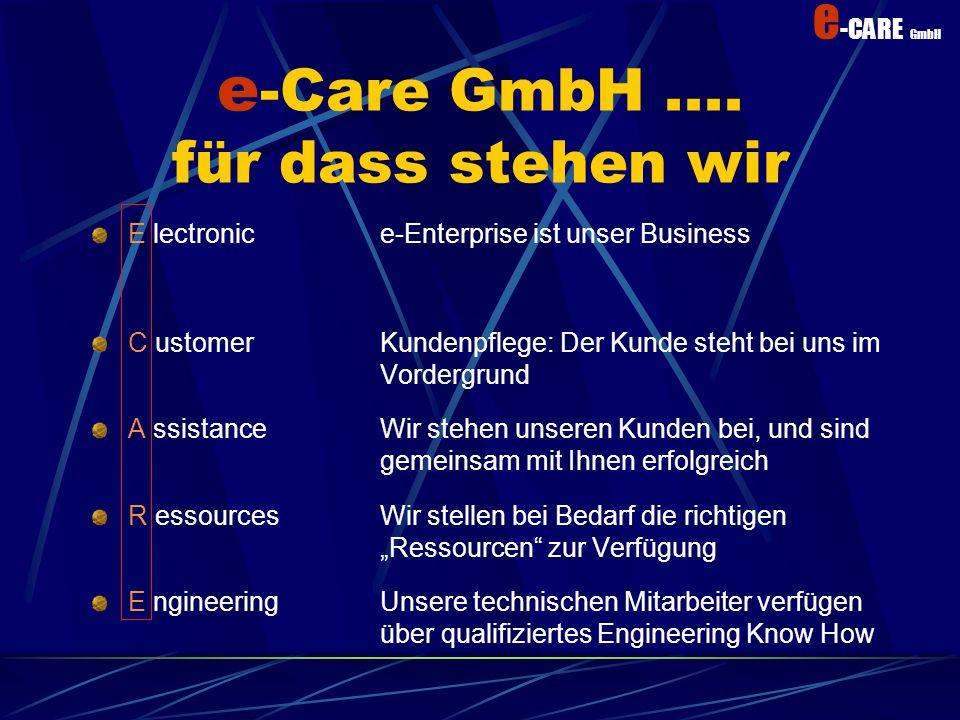e -CARE GmbH Gründung 2000 Mitarbeiter 9 (Dezember 2001) andere Ressourcen 18 (Dezember 2001) Geschäftsführung Jürg Wiesmann Standort Remetschwil e-CA