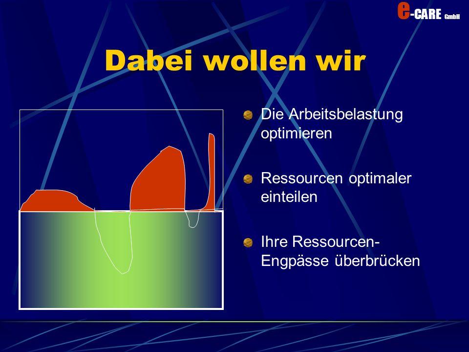 e - Security Physikalische Sicherheit Firmen Policy Filtern Verschlüsselung Logging Virusprüfung Authentifizierung Sicherheit