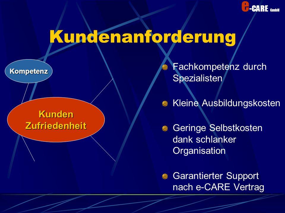 e -CARE GmbH Kundenanforderung Fachkompetenz durch Spezialisten Kleine Ausbildungskosten Geringe Selbstkosten dank schlanker Organisation Garantierter Support nach e-care Vertrag Kunden Zufriedenheit Kompetenz Kosten- nutzen UnterstützungTransparenz