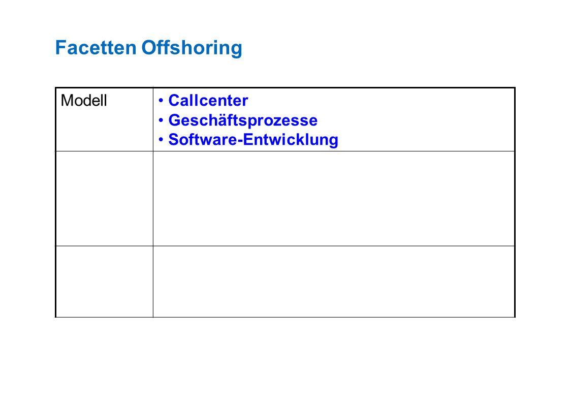 Facetten Offshoring Modell Callcenter Geschäftsprozesse Software-Entwicklung Standort Onsite Onshore Nearshore Offshore Kontrolle Vertrag/SLA Joint-Venture Captive Offshoring