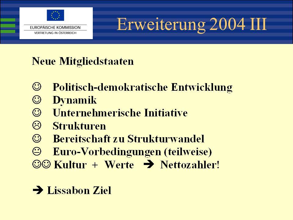 Erweiterung 2004 III