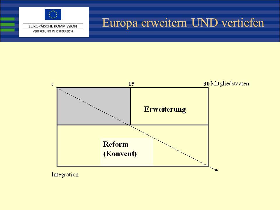 Europa erweitern UND vertiefen
