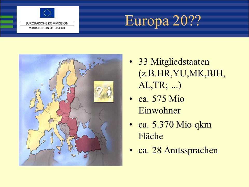 Europa 20 . 33 Mitgliedstaaten (z.B.HR,YU,MK,BIH, AL,TR;...) ca.
