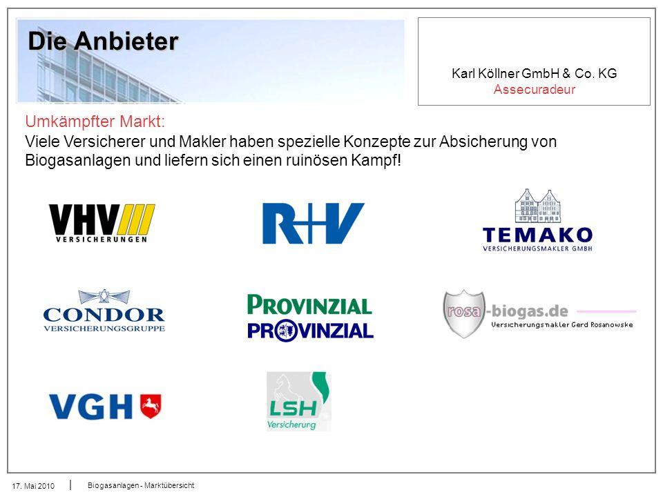 Karl Köllner GmbH & Co. KG Assecuradeur 17. Mai 2010 Biogasanlagen - Marktübersicht Die Anbieter Umkämpfter Markt: Viele Versicherer und Makler haben