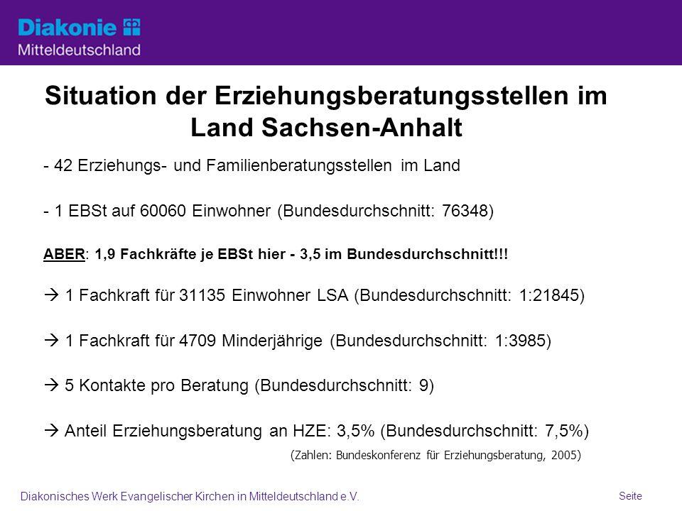 Seite Diakonisches Werk Evangelischer Kirchen in Mitteldeutschland e.V.