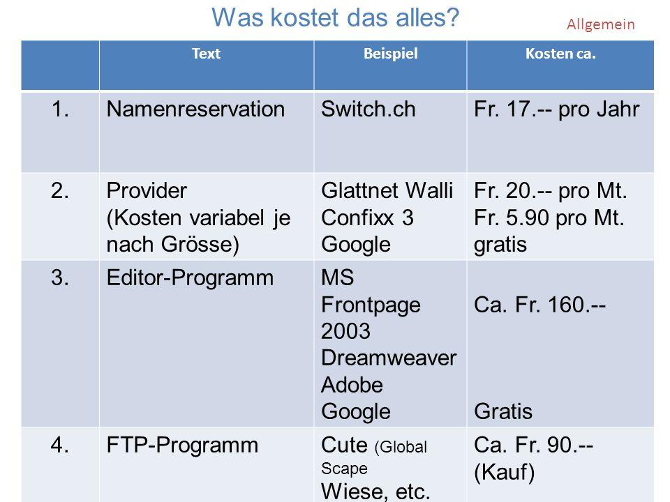 Was kostet das alles. TextBeispielKosten ca. 1.NamenreservationSwitch.chFr.