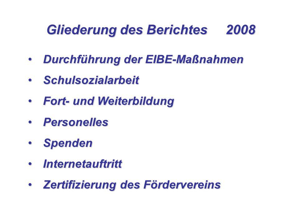 Gliederung des Berichtes2008 Durchführung der EIBE-MaßnahmenDurchführung der EIBE-Maßnahmen SchulsozialarbeitSchulsozialarbeit Fort- und Weiterbildung