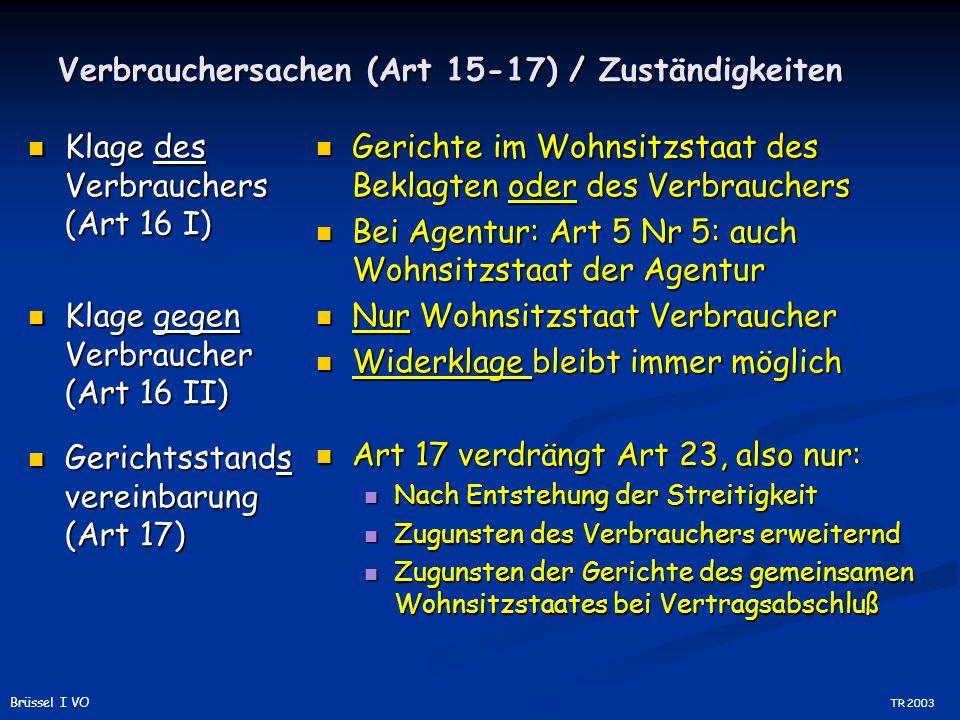 Verbrauchersachen (Art 15-17) / Zuständigkeiten Klage des Verbrauchers (Art 16 I) Klage des Verbrauchers (Art 16 I) Klage gegen Verbraucher (Art 16 II) Klage gegen Verbraucher (Art 16 II) Gerichtsstands vereinbarung (Art 17) Gerichtsstands vereinbarung (Art 17) Gerichte im Wohnsitzstaat des Beklagten oder des Verbrauchers Bei Agentur: Art 5 Nr 5: auch Wohnsitzstaat der Agentur Nur Wohnsitzstaat Verbraucher Widerklage bleibt immer möglich Art 17 verdrängt Art 23, also nur: Nach Entstehung der Streitigkeit Zugunsten des Verbrauchers erweiternd Zugunsten der Gerichte des gemeinsamen Wohnsitzstaates bei Vertragsabschluß TR 2003 Brüssel I VO