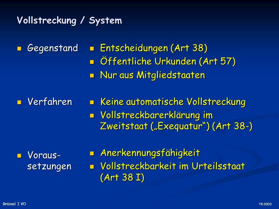 Vollstreckung / System Gegenstand Gegenstand Verfahren Verfahren Voraus- setzungen Voraus- setzungen Entscheidungen (Art 38) Öffentliche Urkunden (Art 57) Nur aus Mitgliedstaaten Keine automatische Vollstreckung Vollstreckbarerklärung im Zweitstaat (Exequatur) (Art 38-) Anerkennungsfähigkeit Vollstreckbarkeit im Urteilsstaat (Art 38 I) TR 2003 Brüssel I VO
