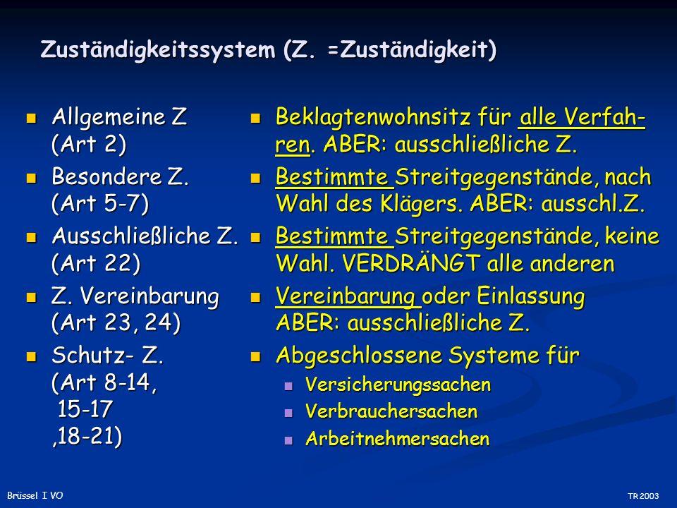 Zuständigkeitssystem (Z. =Zuständigkeit) Allgemeine Z (Art 2) Allgemeine Z (Art 2) Besondere Z.